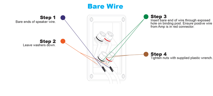 Wiring dual input with bare wire termination