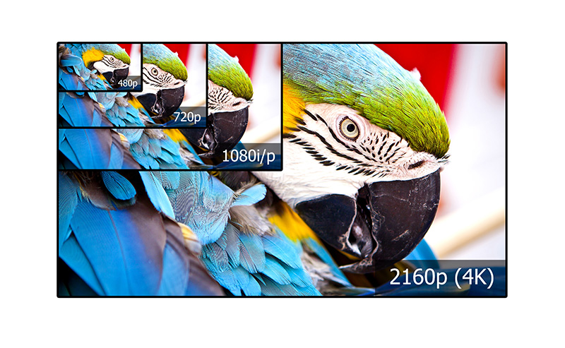 HDTV Resolution and Pixel Count?