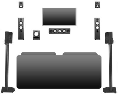 Dolby Height–DPLIIz